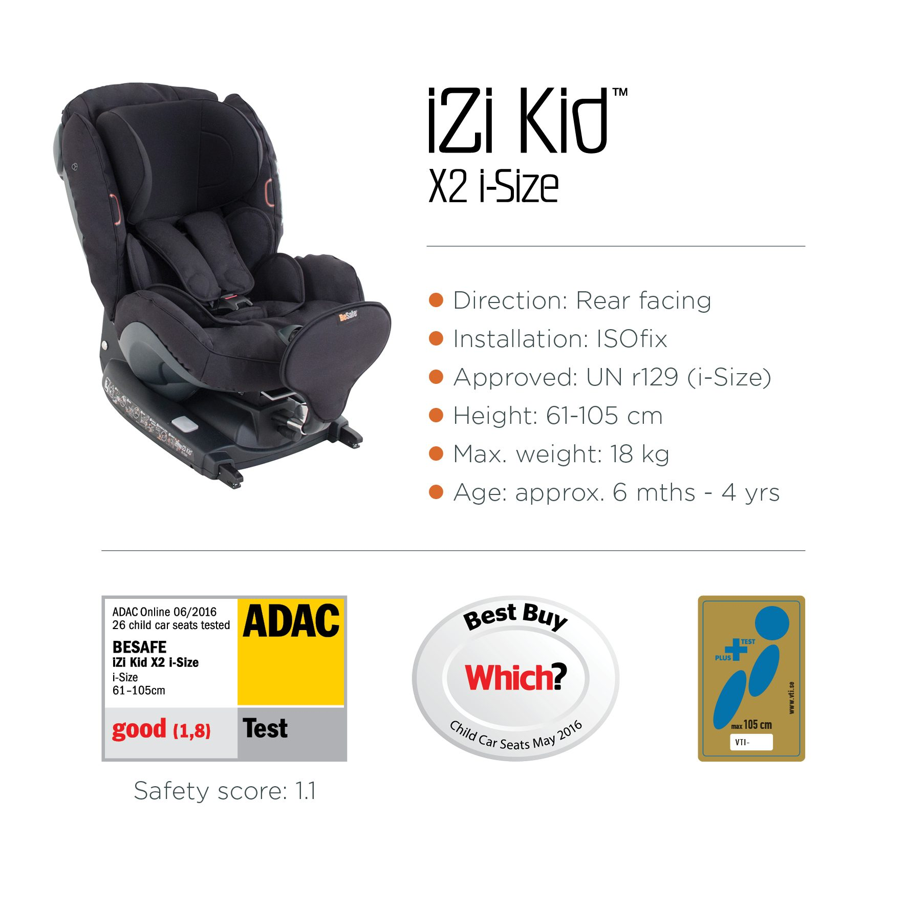 Best Car Seat In Crash Tests